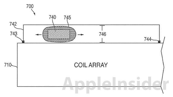 Apple secures 48 new patents, including inductive charging ...