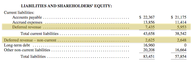 apple now sitting on  10b in deferred revenue  more than samsung or google earned last quarter