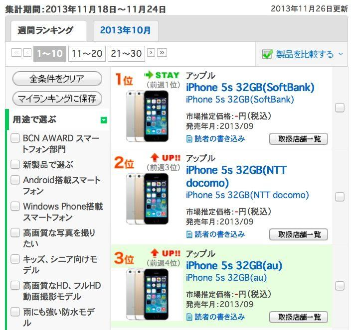 Apple iphone smartphone price list