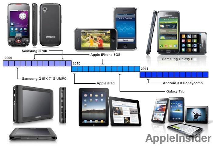 product mix of samsung mobile The product manufactured by samsung that can be seen as a star is the mobile phones and tablets in an effort to deal with the competitive pressure from other mobile phone manufacturers, samsung has invested its resources to expand its market presence.