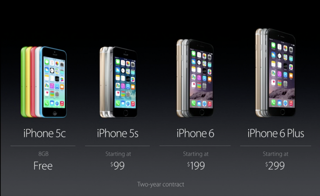 third party analytics firms are already no doubt salivating at the opportunity to try to decipher exactly what the product mix will say about buyers - Colors For Iphone 6 Plus