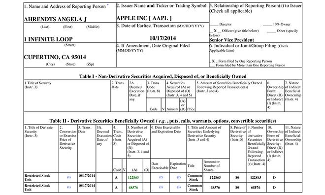 Apple Leadership Awarded Restricted Stock Unit Bonus Currently Worth