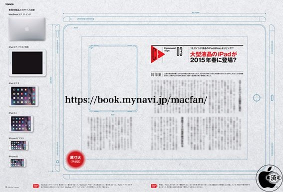 Blueprint of apples ipad air plus details of ipad mini 4 the spread in mac fan january 2015 reports that the 122 inch lcd tablet ipad air plus will be 30531 x 2208 x 7mm in size and come powered by a malvernweather Image collections
