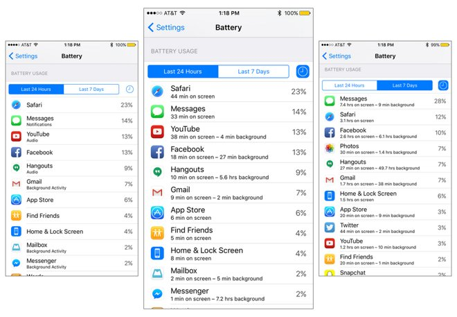 Ios 9 Tips Manually Enable Low Power Mode To Maximize Your Iphones