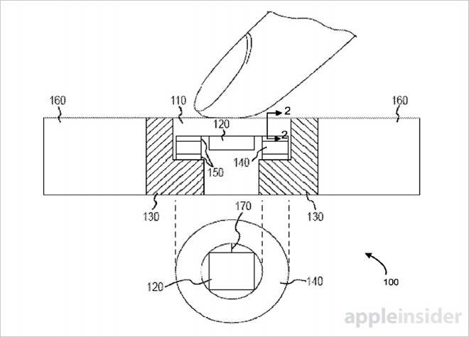 how to sell an invention to apple