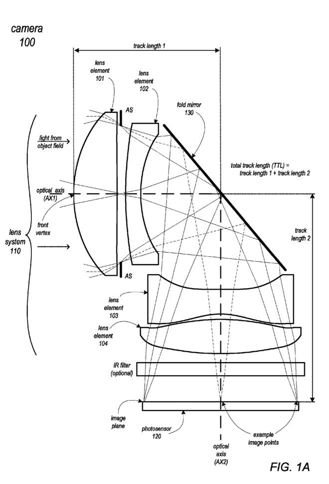 lens mobile lens