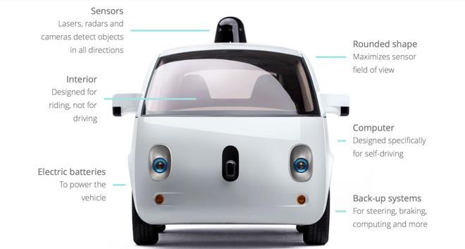 Google Self Driving Car Hacked