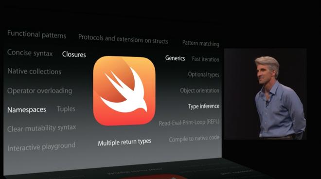 Computer Programming/MacOS Programming