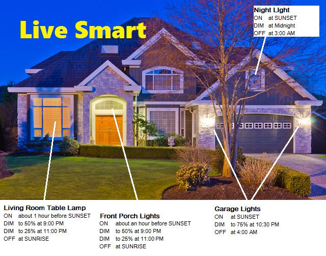 Smart home startup Light Sentry uses sensors to automate lighting