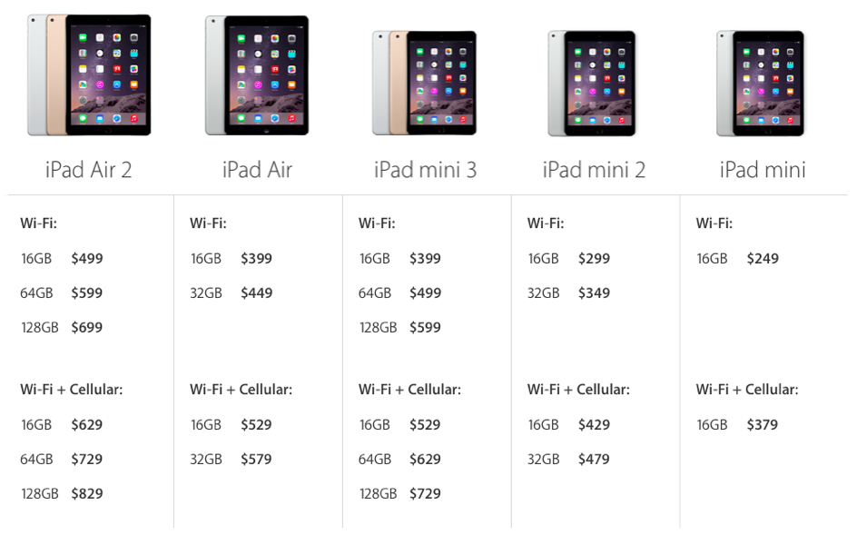 In-depth review: Apple's iPad Air 2 and iPad mini 3