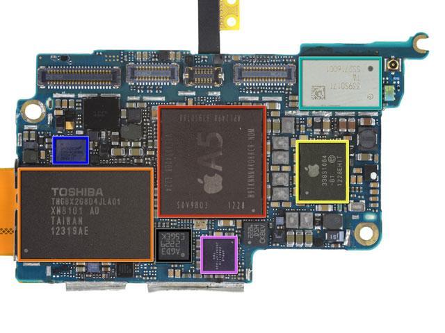 Tarjeta Memoria Iphone S