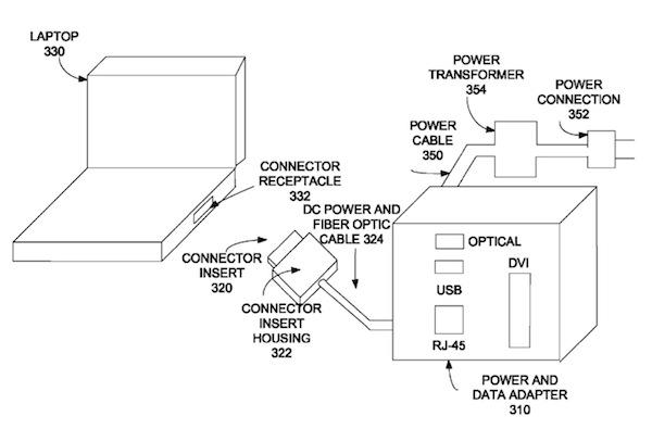 apple patents show convertible tablet  magsafe optical