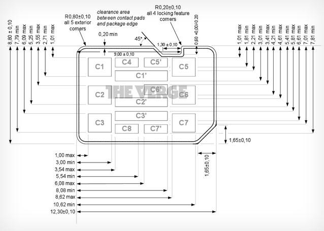 Motorola Rim Propose Nano Sim Compromise With Apple