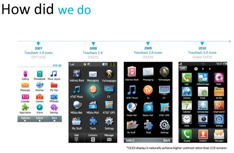 Top Samsung designer denies copying iOS icons while patent