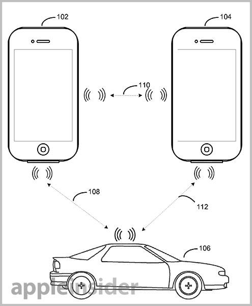 Apple Wants To Use Iphone Bluetooth To Locate Interact