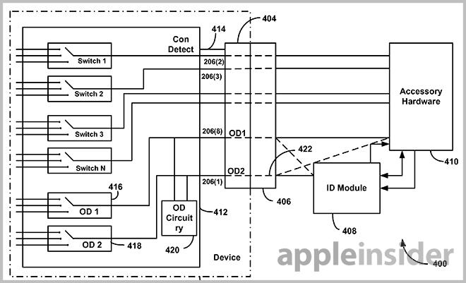 Astounding Apples Lightning Connector Detailed In Extensive New Patent Filings Wiring Digital Resources Aeocykbiperorg