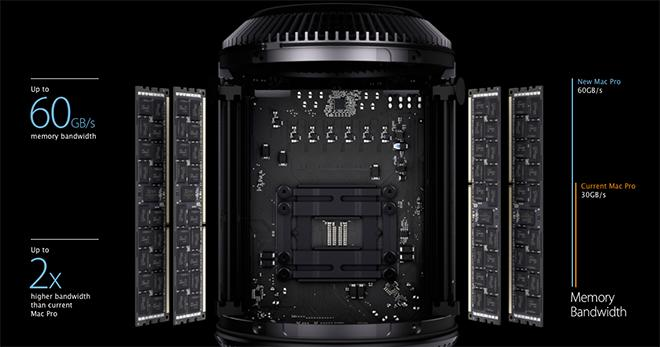New Mac Pros support AMD's CrossFire GPU teaming, but