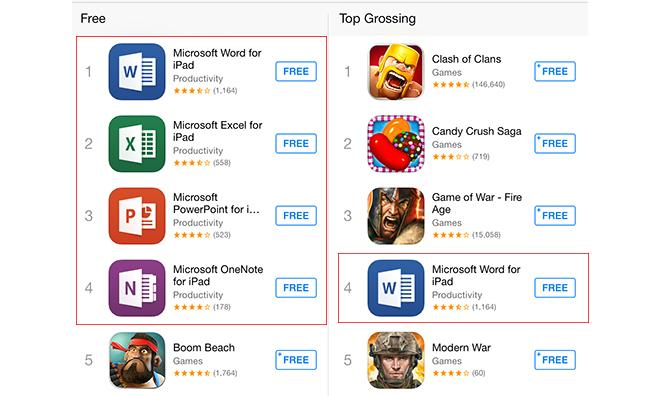 Microsoft's Office for iPad suite dominates App Store charts after