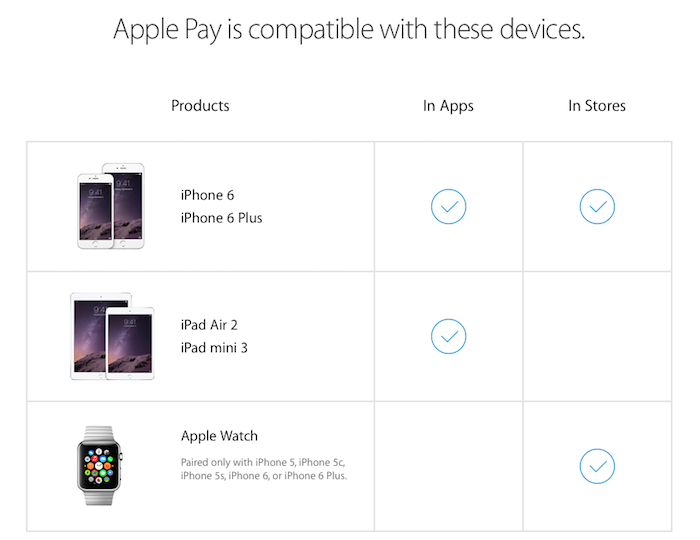 New iPad Air 2, iPad mini 3 incorporate NFC chip for Apple