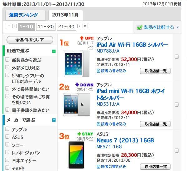 Astonishing Apples Ipad Air Ipad Mini Take 6 Of Japans Top 10 Tablet Download Free Architecture Designs Rallybritishbridgeorg