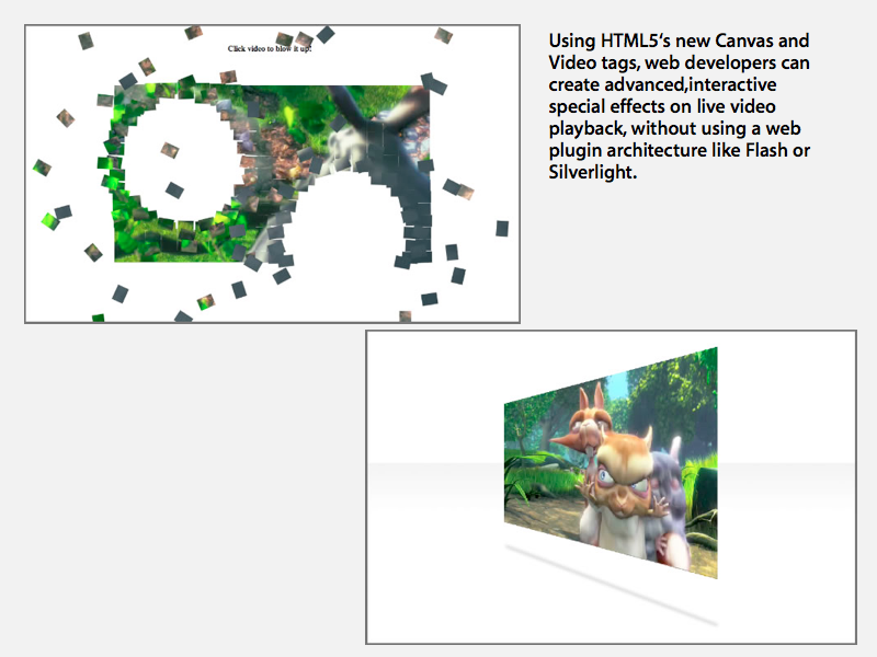 Canvas HTML5 effects