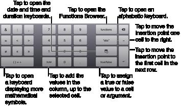 Inside iOS App Extensions: Apple, Inc's new Widgets
