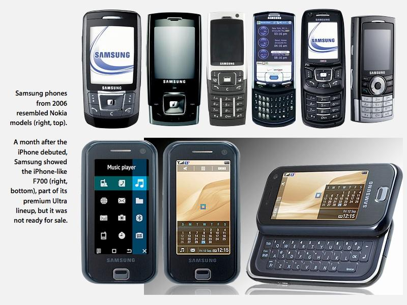 for samsung f700