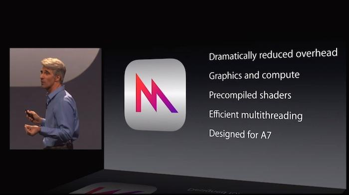 Horsepower of Apple's A8 & iPhone 6 extend iOS's gaming lead