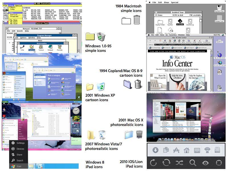 Windows 8 appears to adopt Mac OS X Lion's monochrome, iPad