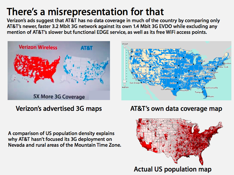 ATT Defends Its Data Network From Verizon Ad Attacks - Us cellular coverage map vs verizon