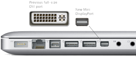 Apple's Mini DisplayPort officially adopted by VESA