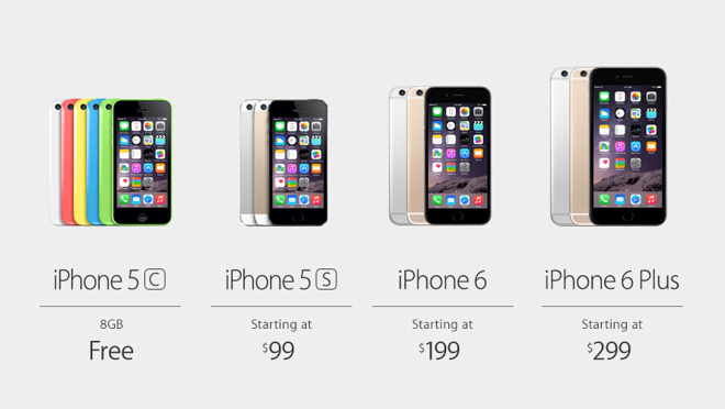 iphone 6 plus cheapest price apple s blockbuster winter quarter boosted by cheap 9673