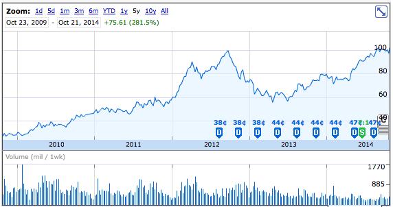 Apple Inc  surprises with massive $17 billion Q4 stock buyback