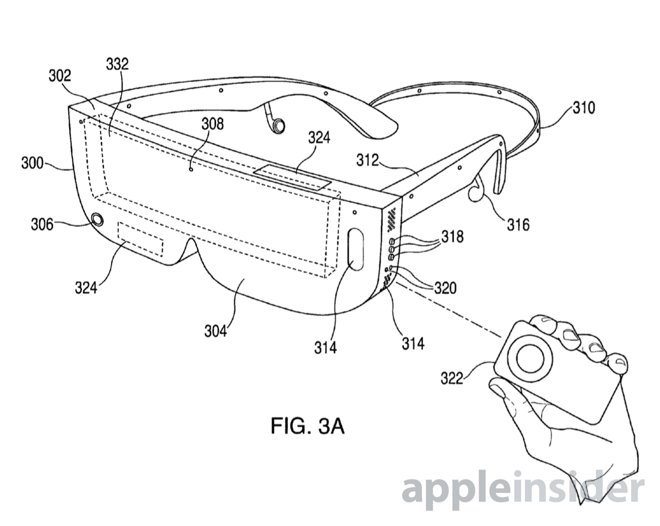 Apple Wins Patent For A Head Mounted Iphone Virtual Reality Display