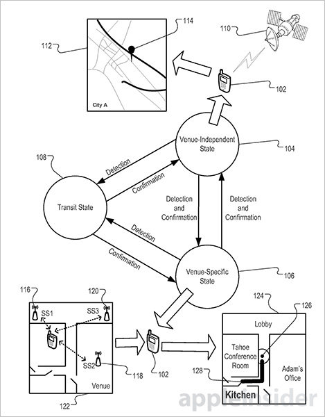 Apple Mapping Patent Provides Seamless Outdoorindoor Location