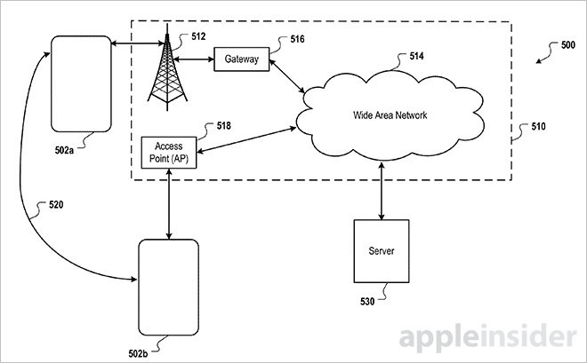 copy pictures to iphone apple invention lets iphone owners airdrop encrypted data 13888