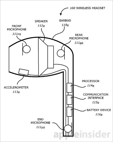 Apple researching wireless earphones with bone conduction noise