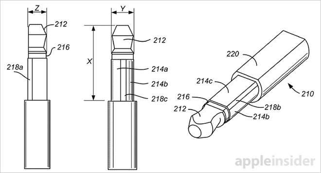 apple prepares for thinner iphones with slim headphone plug patent