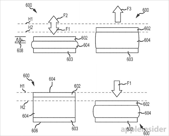 Apple patents switch-less Force Touch keyboard for Mac