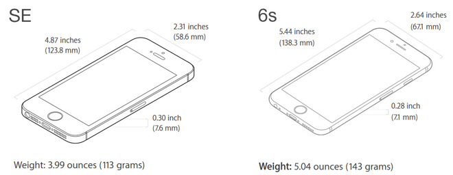 iphone 5s dimensions inches apple s iphone se vs iphone 6s does price outweigh size 14789