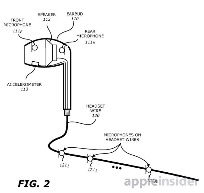 apple working on voice-recognizing headphones with built ... usb to headphones wiring diagram #1