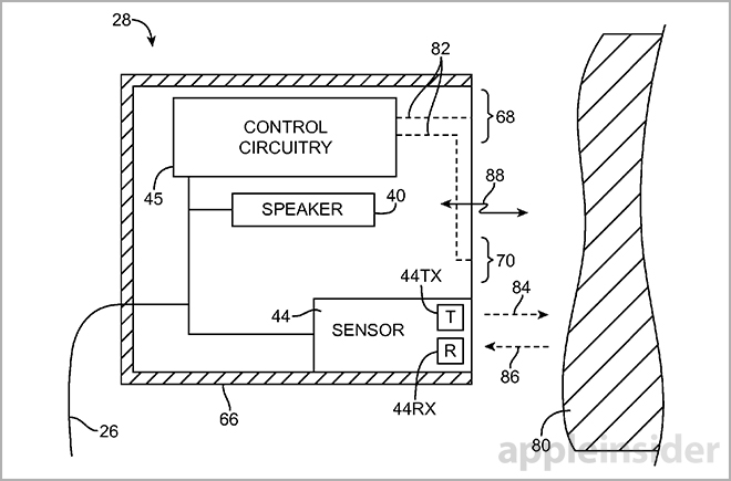 b665bc0db30 Future EarPods may use sensors to detect users' ears, control noise ...