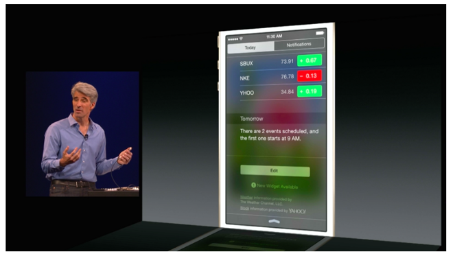 iOS 8 will bring third-party keyboards, Notification Center