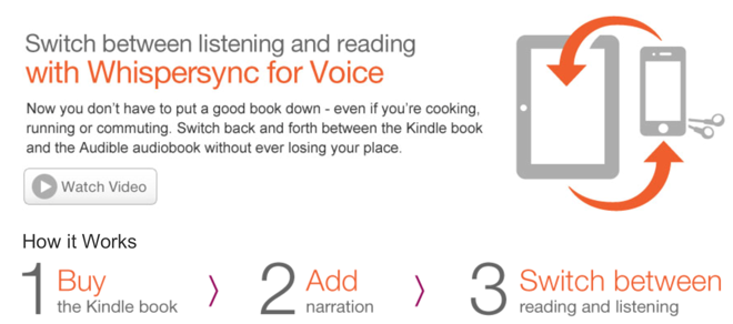 Amazon Kindle App For Ipad Amp Iphone Gains Audible Audio
