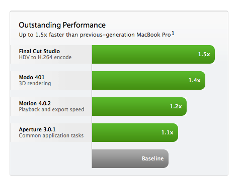 Nvidia says new MacBook Pro graphics switching isn't Optimus