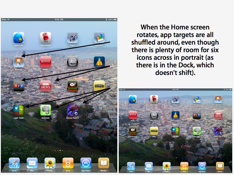 iPad Home flip