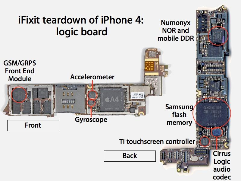 iphone 4 diagram logic board wiring diagram section  ifixit completes early teardown of iphone 4 iphone 4 diagram logic board