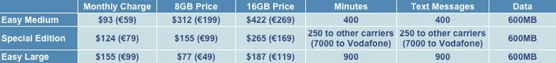 iPhone 3G plans for Italy