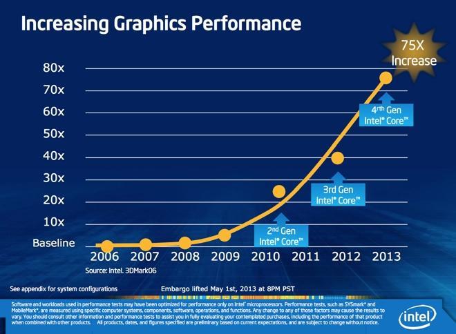 intel hd graphics