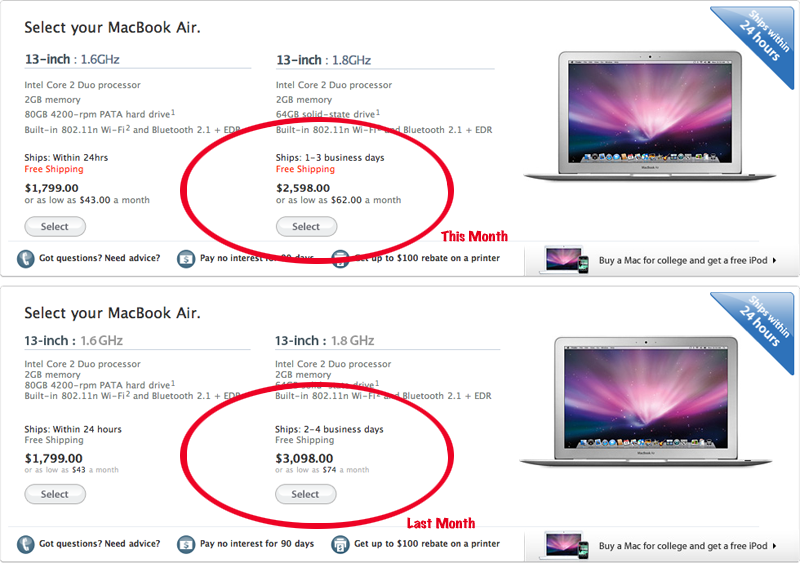 how much is a haircut at cost cutters apple lops 500 the price of ssd based macbook air 2398 | macbookair 080703 1